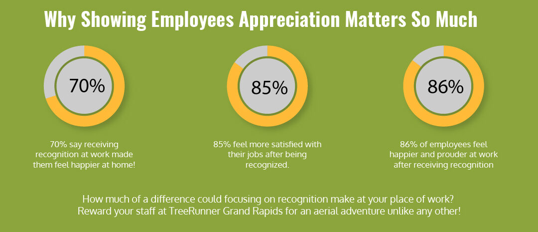 The Best Ways To Show Appreciation To Your Employees